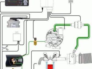 Электроника для ГБО